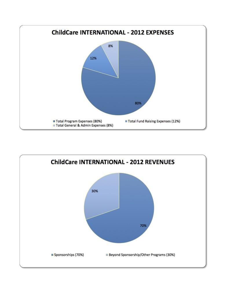 2012 PDF PIES
