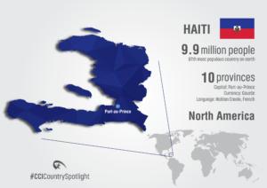 Haiti Infograph CCI