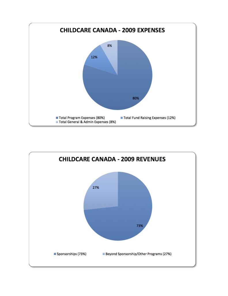 2009 PDF PIES