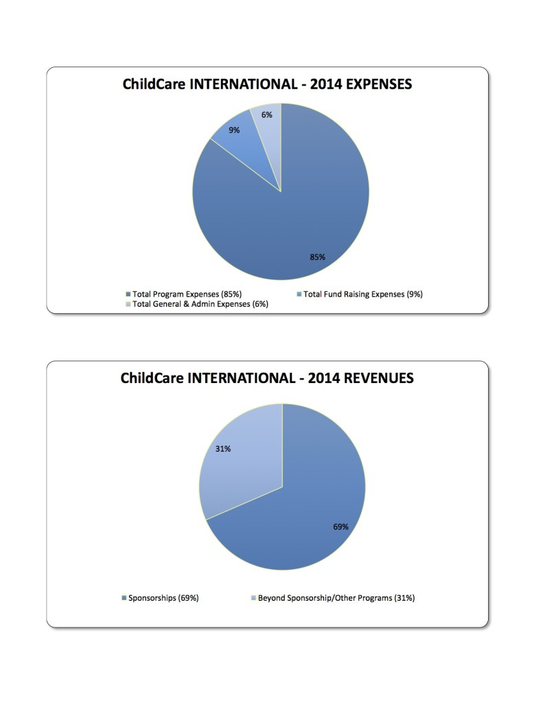 2014 Financial Summary